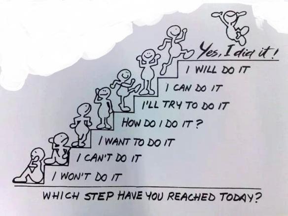 steps2success